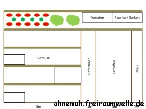 Gartenplan_grob_2014